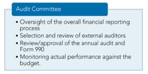 Warren Averett nonprofit financial management image